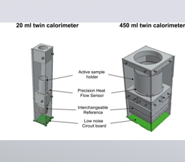 Calmetrix I-Cal Flex Multikanal-Kalorimeter – technischer Aufbau der 20 ml und 450 ml Messkanäle