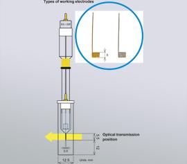 Quartzglas 0.5 mm Dünnschicht-Küvette mit Gold- oder Platin-Arbeitselektrode für die Spektro-Elektrochemie mit Referenzelektrode wässrig oder non-aqueous width=