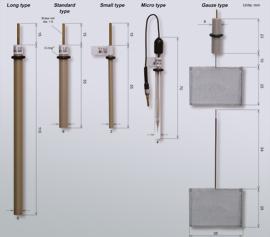 Arbeitselektroden mit Gold, Platin, Glaskohlenstoff, Silber, Nickel, Kupfer, Wolfram, Carbon Paste, Eisen, Palladium, Pyrolytic Graphite Elektrodenmaterial sowie Netzelektroden, Mikroelektroden width=