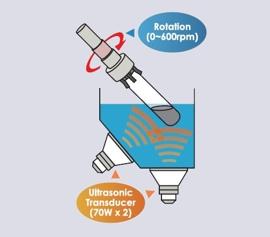 PR-1 schematische Darstellung des Wirkprinzips