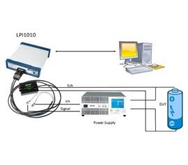 Das sinusförmige Erregungssignal für die elektrochemische Impedanzspektroskopie wird vom LPI1010 in das bipolare Netzgerät oder die elektronische Last als das ausführende Organ eingespeist und der Batteriestrom frequenzabhängig moduliert.
